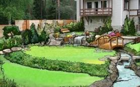 Ландшафтный дизайн дома – сказка или реальность