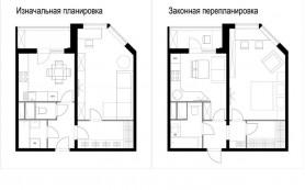 Маленькая квартира: как отличить грамотную планировку от плохой