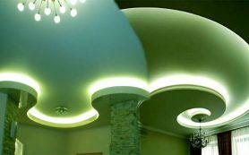 Какой потолок лучше?