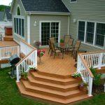 Основные виды защиты своего дома
