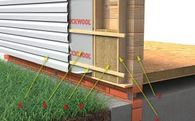 Утепление стен с помощью вентилируемого фасада