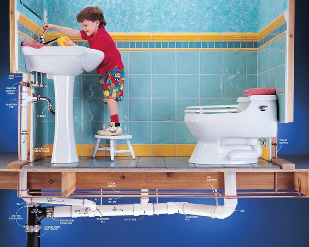 Рекомендации по обновлению труб водоснабжения