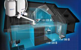 Разновидности водонагревателей для бытового использования