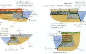 Строительство собственного дачного водоёма