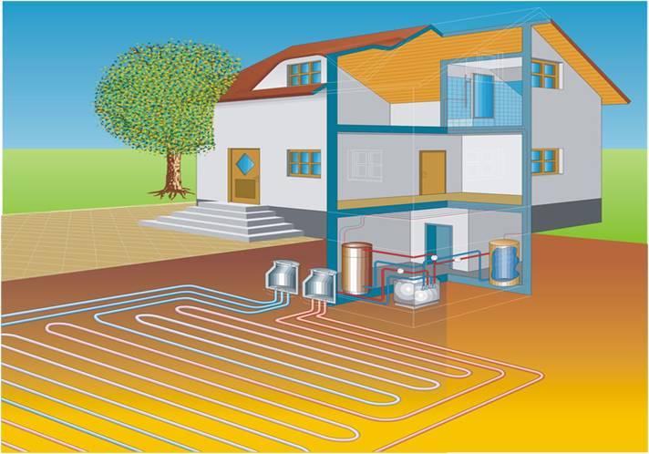 Тепловой насос как инновационный отопительный метод