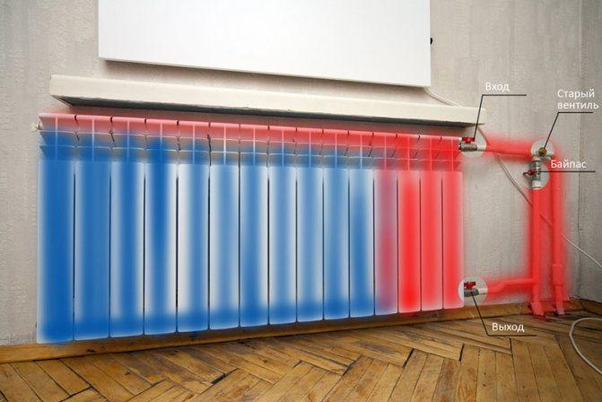Отопление в квартире: увеличиваем эффективность, уменьшая затратность