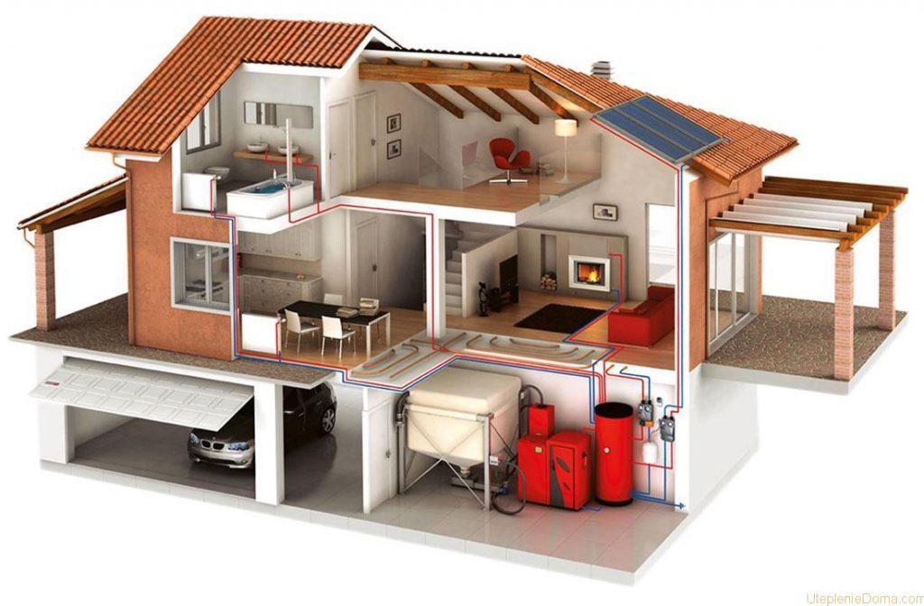 Выбор оптимального варианта отопления загородного дома