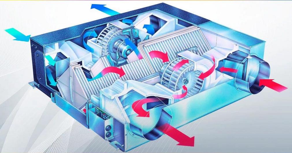 Рекуперация — эффективный вид вентиляции