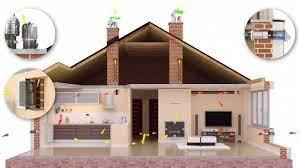 Адаптивная вентиляция — делаем вентсистему дома экономичнее